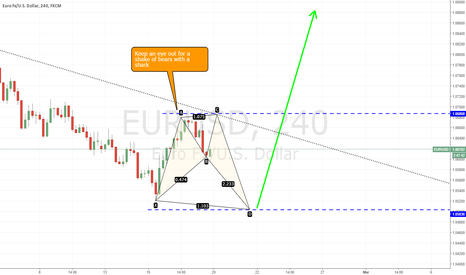 EURUSD: EU bears could be put to test with Shark