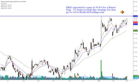 DKS: DKS Day Trade Retest Gap (Brad Reed Mar3,2015)