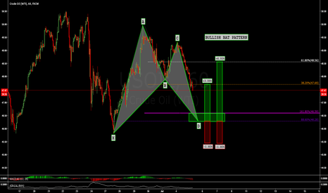 USOIL: USOIL: BUYING OPPORTUNITY WITH GOOD RISK TO REWARD ON 60 MIN !!!