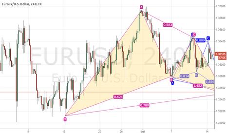 EURUSD: for buy
