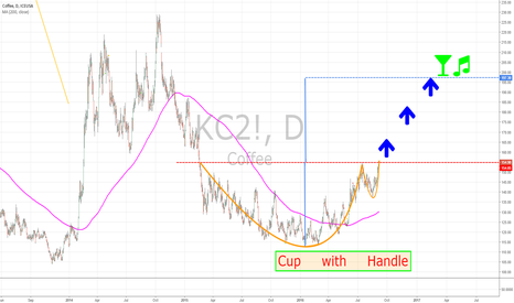 KC2!: A CUP OF COFFEE