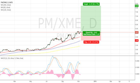 PM/XME: Short Metals and Mining ETF