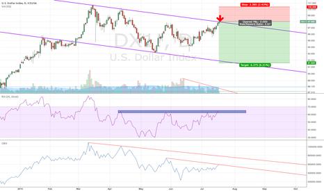DX1!: DX1! $USD /DX DX_F Short term bearish in falling Bull Flag