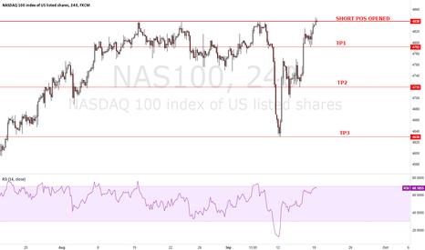 NAS100: Nas100 Short Positions