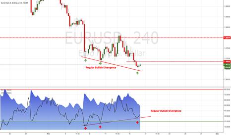 EURUSD: EUR/USD: REGULAR BULLISH DIVERGENCE (4H CHART)