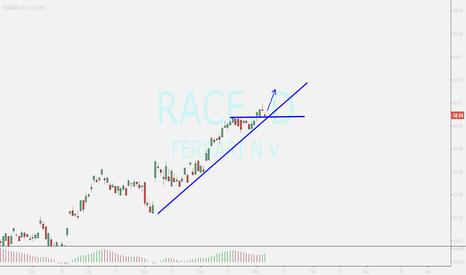 RACE: buy