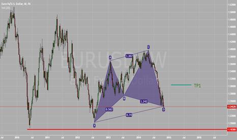 EURUSD: Big Cypher pattern on EURUSD