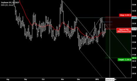 ZLH2015: Beanoil - ZLK2015: bear trend resuming
