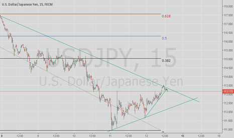 USDJPY: Lower trend bounce