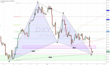 DXY: DX bat