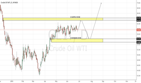 CL1!: CRUDE WEST TEXAS SHORT @ 63.00