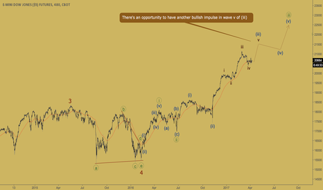 YM1!: DOW INDEX - new high coming