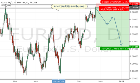 EURUSD: Time for short Euro/usd