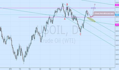 USOIL: Downward adjustment range, the future trend line test