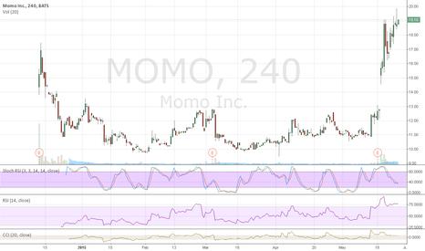MOMO: MOMO MANIA, OR MOMO MIA , you tell me;)