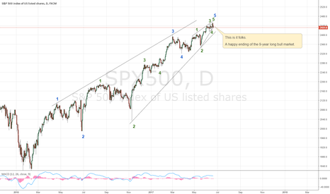 SPX500: A very exciting turning point