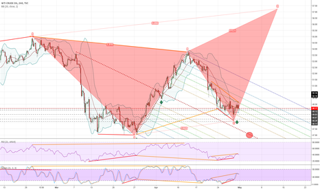 USOIL: CRUDE OIL H4 bullish