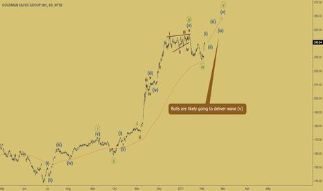 GS: GOLDMAN SACHS - new high coming