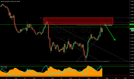 GBPUSD: GBPUSD: Structure Short Opportunity on the GBPUSD 1 Hour