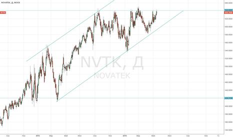 NVTK: Шорт по Новатек