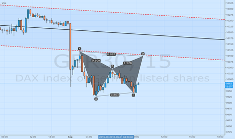 GER30: Bearish bat Potential on Ger30