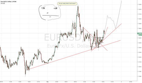 EURUSD: Of course EURUSD moon