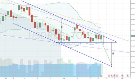 USDRUB_TOM: Нисходящий треугольник?