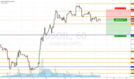 USOIL: Oil Short Idea