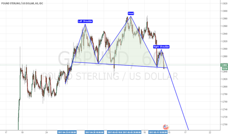 GBPUSD: lock for strung$