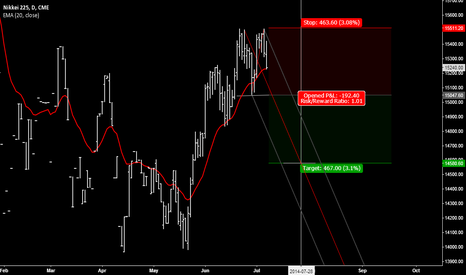 NYU2014: Nikkei M top (to be confirmed)