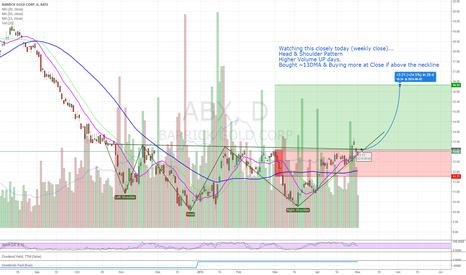 ABX: ABX Gold Mining Smallcap