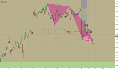 AEX: AEX trading off 28th of november 2016