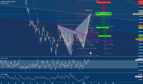 XAUUSD: Bearish Butterfly pattern
