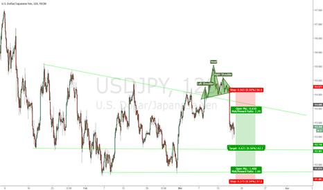 USDJPY: USD/JPY 2 Hour Range Trading