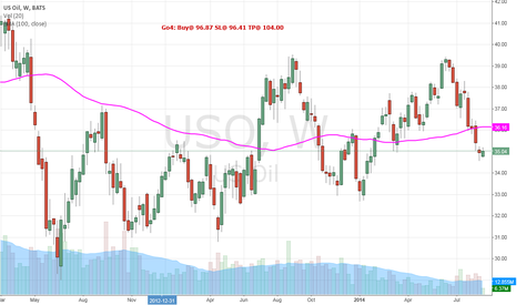 USO: Long only above EMA100 WK