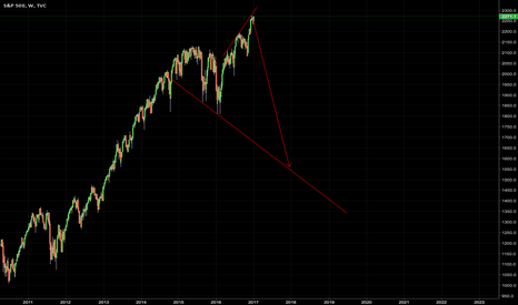 SPX: Get the F out IMO