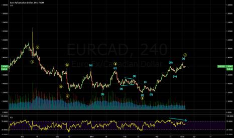 EURCAD: Trend Reversal soon?