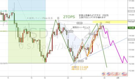 USDJPY: ドル円 売場到達