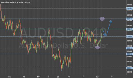 AUDUSD: Aussie pullback to long.