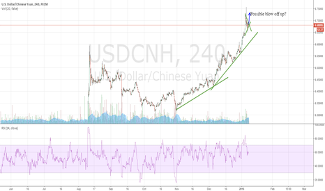 USDCNH: China in turmoil means money for us