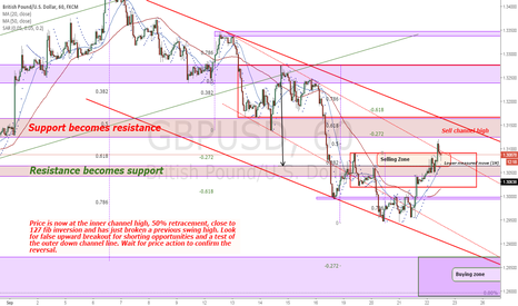 GBPUSD: GBPUSD (1h) Wait to sell resistance and channel highs