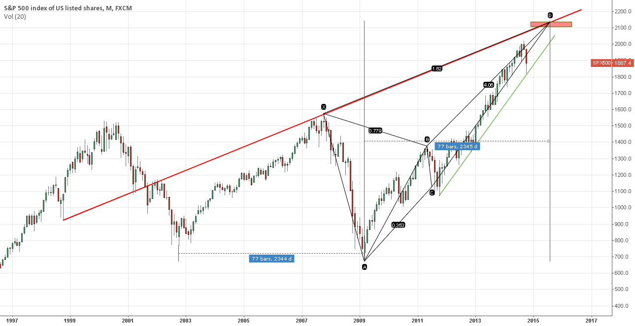 Long to 2110 / 2130 area