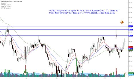 GNRC: GNRC Day Trade Retest Gap (Brad Reed Feb11,2015)