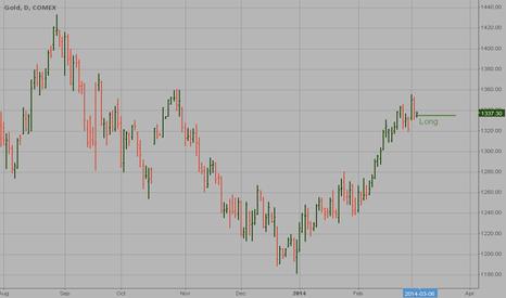 GC1!: fGC - Long Trade