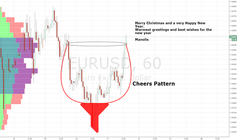 EURUSD: EURUSD Cheers Pattern