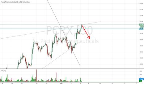 PCRX: PCRX