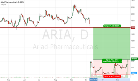ARIA: Is ARIA drug approval enough for a gap fill?