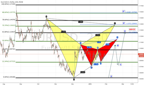 EURUSD: HARMONIC BEARISH OPORTUNITIES