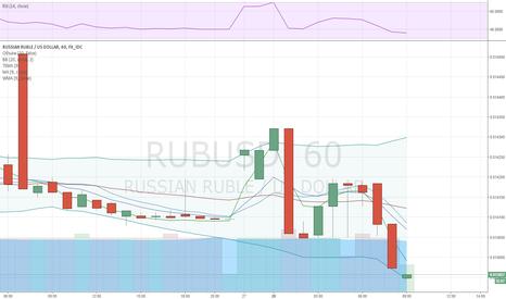 RUBUSD:  USD/RUB колеблется вблизи 70 рублей за доллар