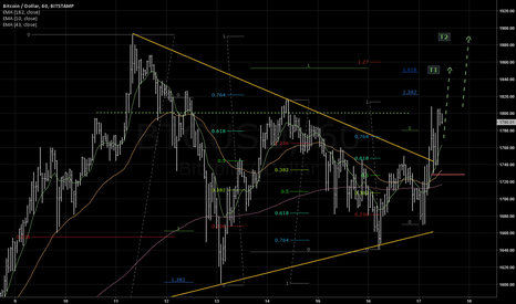 BTCUSD: Overcoming 1800 resistance. Targets 1850 and 1900